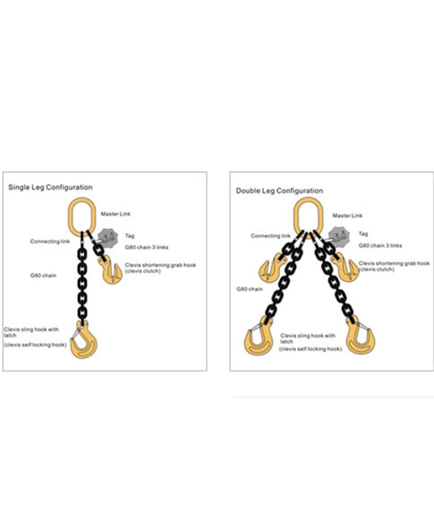 ខ្សែសង្វាក់លោហៈអាល៍ឡយ (G80 Alloy Chain Sling)